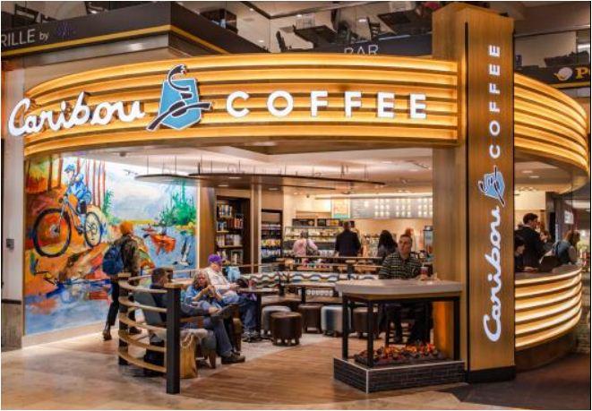 Caribou Coffee Guest Survey