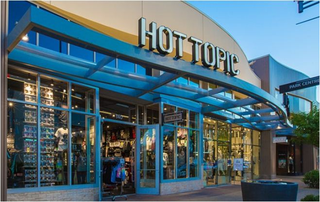 Hot Topic Opinion Survey